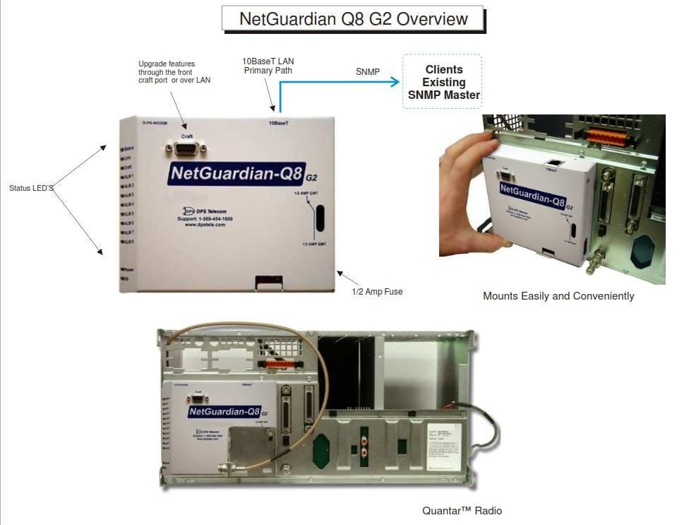 NetGuardian-Q8
