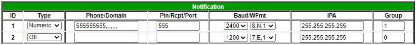 configure numeric notification