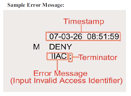 TL1 error message