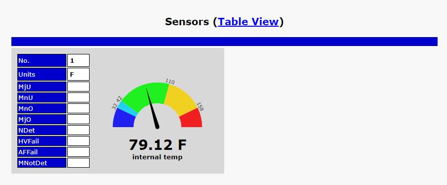 TempDefender Monitor Sensors