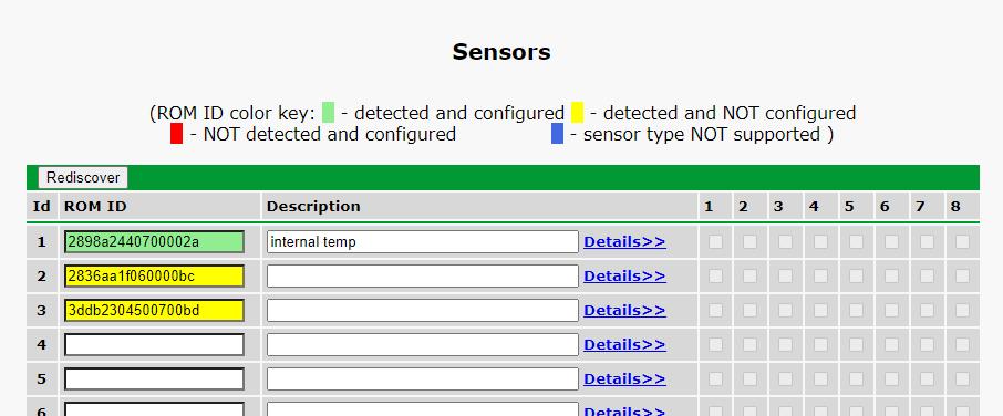 TempDefender Provision Sensors