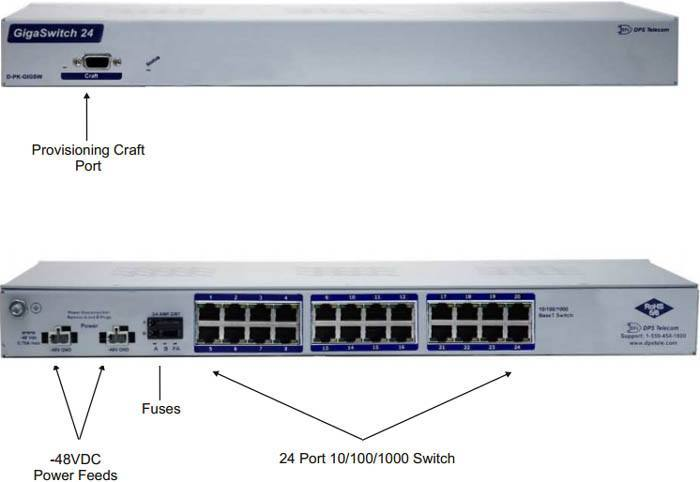 24-port DC ethernet switch (-48 volts) supporting gigabit speeds