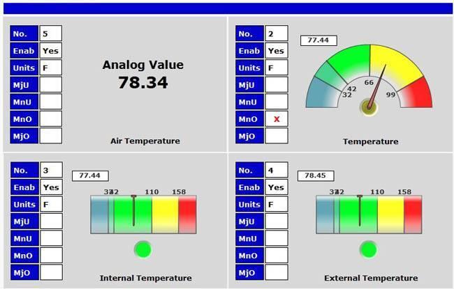 Remote monitoring web interface