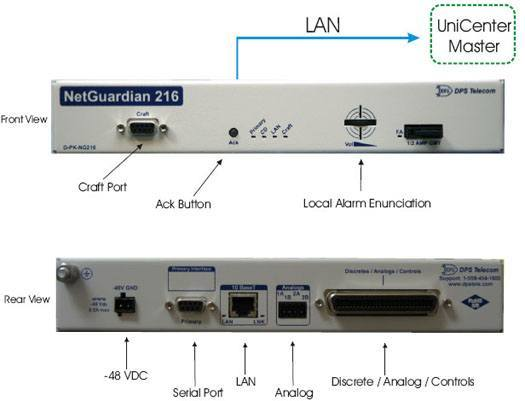Your UniCenter Master, Collecting Alarms from a NetGuardian 216
